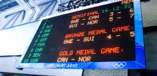 Curling Scoreboard, US in last